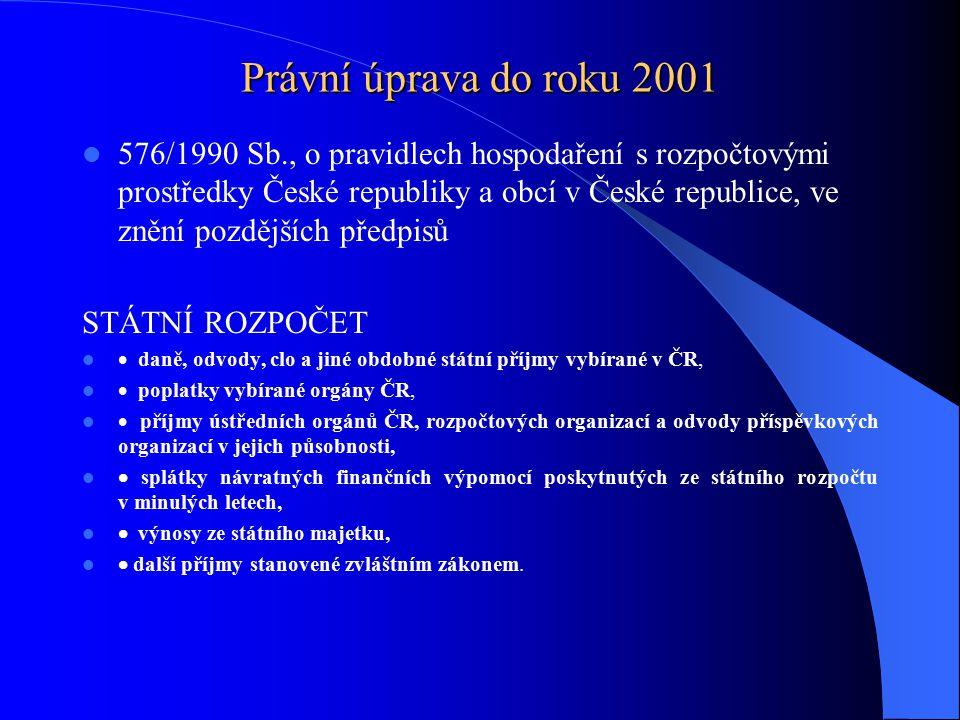 Právní úprava do roku 2001 576/1990 Sb., o pravidlech hospodaření s rozpočtovými prostředky České republiky a obcí v České republice, ve znění pozdějš