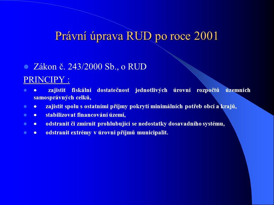 Právní úprava RUD po roce 2001 Zákon č. 243/2000 Sb., o RUD PRINCIPY :  zajistit fiskální dostatečnost jednotlivých úrovní rozpočtů územních samosprá