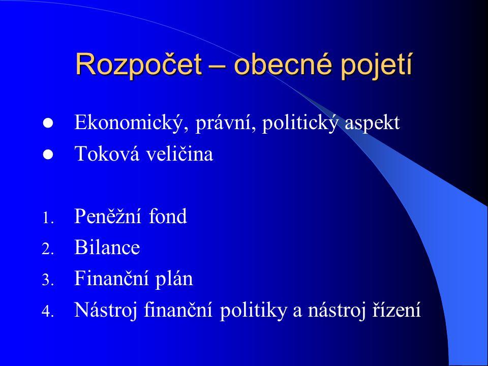 Rozpočet – obecné pojetí Ekonomický, právní, politický aspekt Toková veličina 1. Peněžní fond 2. Bilance 3. Finanční plán 4. Nástroj finanční politiky