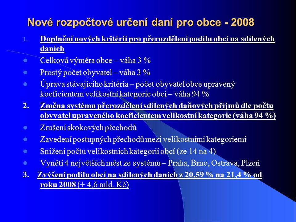 Nové rozpočtové určení daní pro obce - 2008 1. Doplnění nových kritérií pro přerozdělení podílu obcí na sdílených daních Celková výměra obce – váha 3