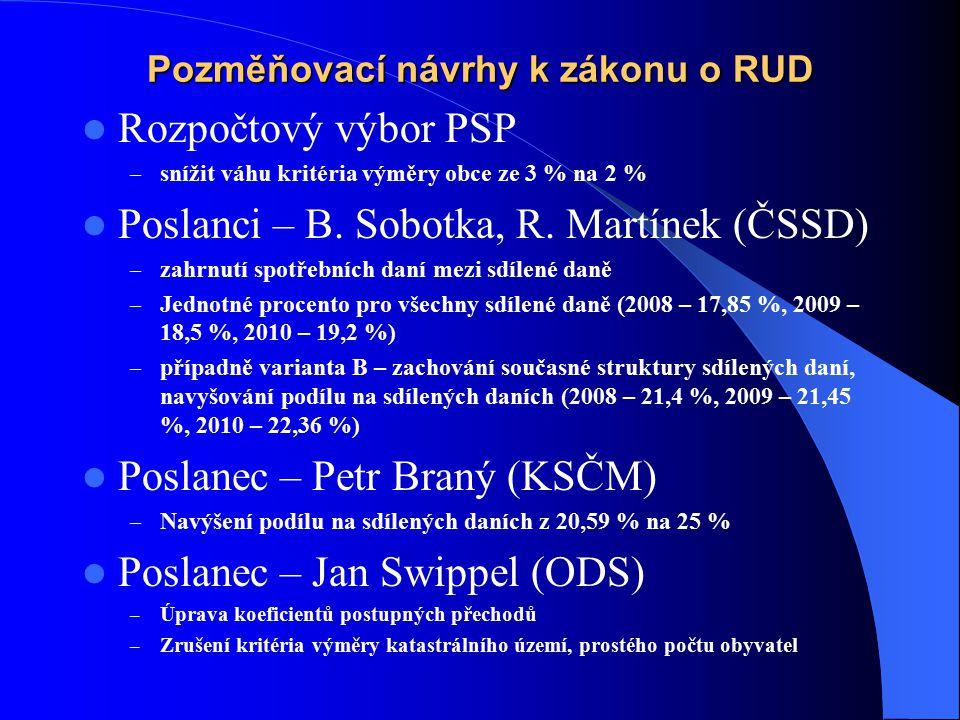 Pozměňovací návrhy k zákonu o RUD Rozpočtový výbor PSP – snížit váhu kritéria výměry obce ze 3 % na 2 % Poslanci – B. Sobotka, R. Martínek (ČSSD) – za