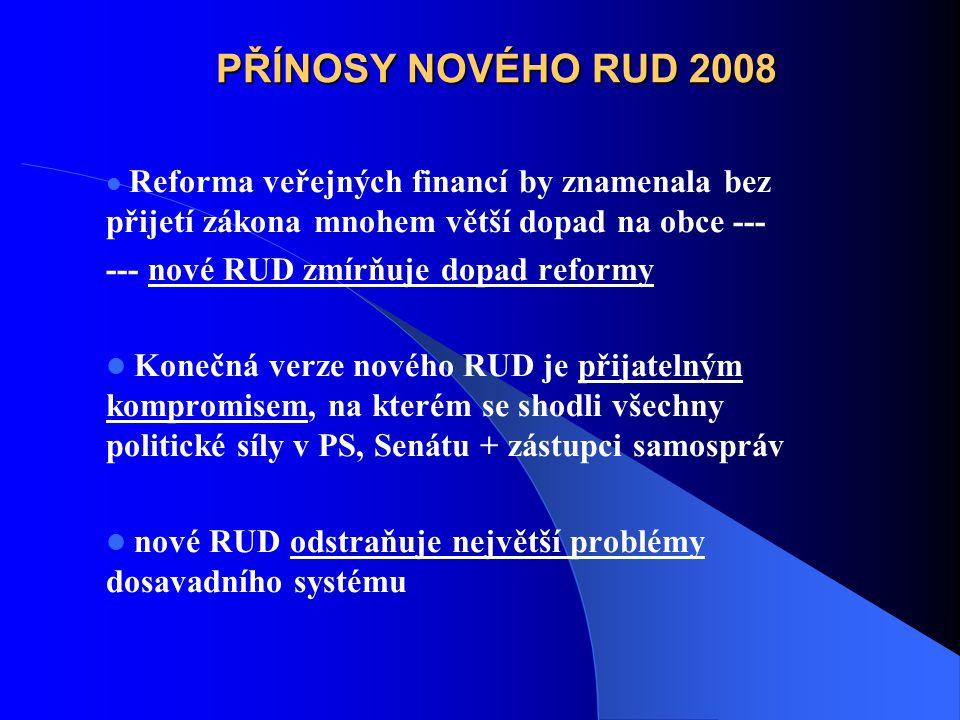 PŘÍNOSY NOVÉHO RUD 2008 Reforma veřejných financí by znamenala bez přijetí zákona mnohem větší dopad na obce --- --- nové RUD zmírňuje dopad reformy K