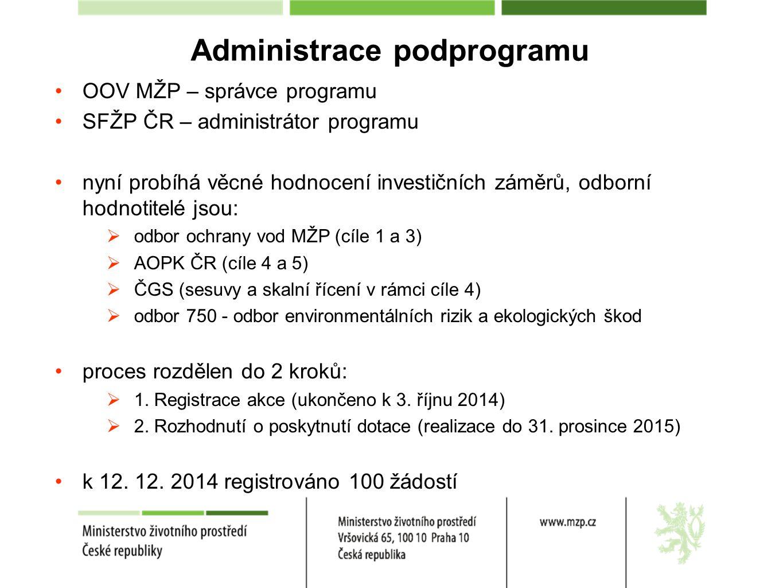 Administrace podprogramu OOV MŽP – správce programu SFŽP ČR – administrátor programu nyní probíhá věcné hodnocení investičních záměrů, odborní hodnotitelé jsou:  odbor ochrany vod MŽP (cíle 1 a 3)  AOPK ČR (cíle 4 a 5)  ČGS (sesuvy a skalní řícení v rámci cíle 4)  odbor 750 - odbor environmentálních rizik a ekologických škod proces rozdělen do 2 kroků:  1.