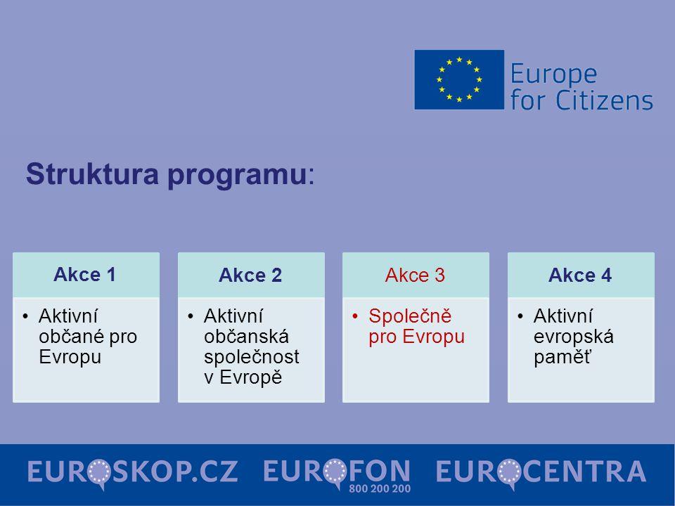 Struktura programu: Akce 1 Aktivní občané pro Evropu Akce 2 Aktivní občanská společnost v Evropě Akce 3 Společně pro Evropu Akce 4 Aktivní evropská pa