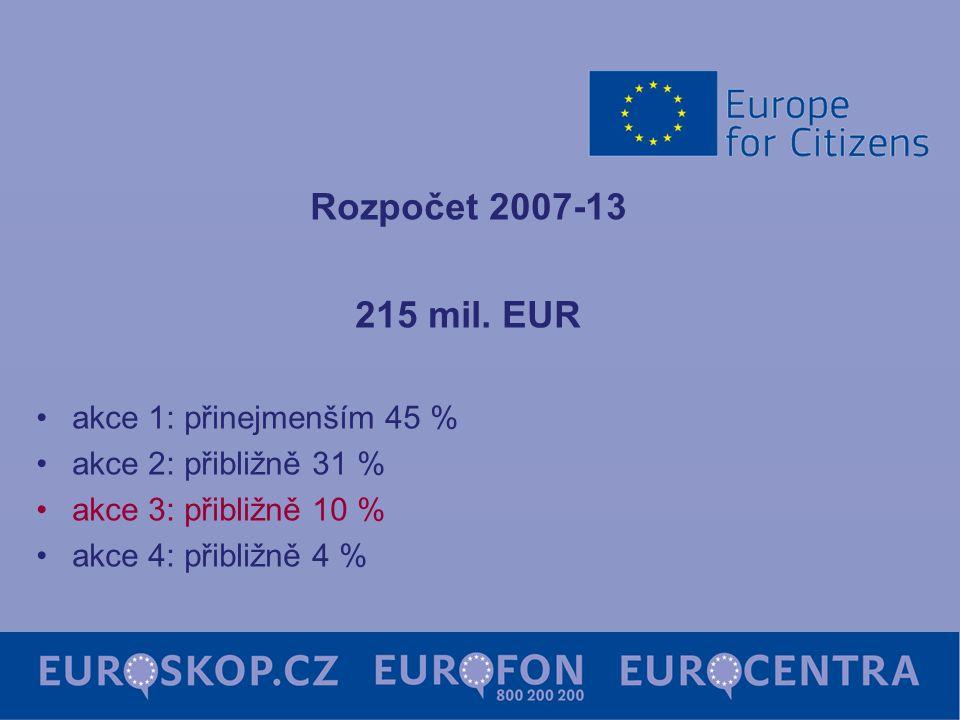 Rozpočet 2007-13 215 mil. EUR akce 1: přinejmenším 45 % akce 2: přibližně 31 % akce 3: přibližně 10 % akce 4: přibližně 4 %