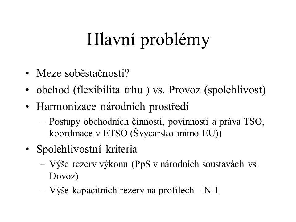 Hlavní problémy Meze soběstačnosti? obchod (flexibilita trhu ) vs. Provoz (spolehlivost) Harmonizace národních prostředí –Postupy obchodních činností,