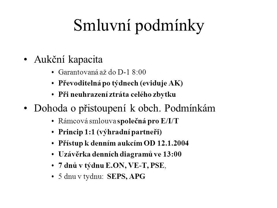 Smluvní podmínky Aukční kapacita Garantovaná až do D-1 8:00 Převoditelná po týdnech (eviduje AK) Při neuhrazení ztráta celého zbytku Dohoda o přistoupení k obch.