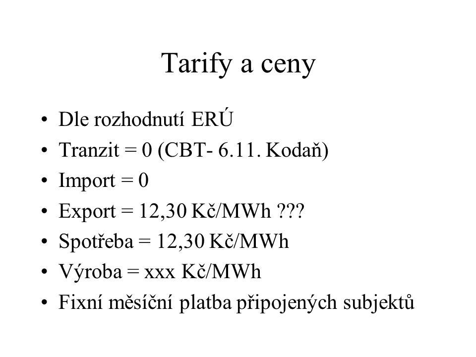 Tarify a ceny Dle rozhodnutí ERÚ Tranzit = 0 (CBT- 6.11. Kodaň) Import = 0 Export = 12,30 Kč/MWh ??? Spotřeba = 12,30 Kč/MWh Výroba = xxx Kč/MWh Fixní