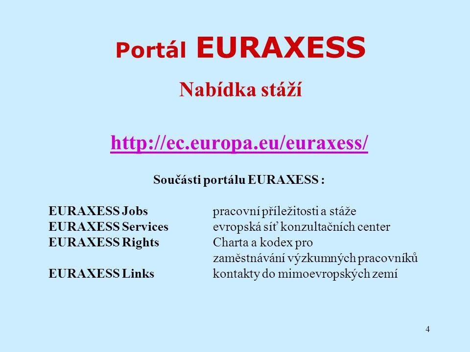 4 Portál EURAXESS Nabídka stáží http://ec.europa.eu/euraxess/ Součásti portálu EURAXESS : EURAXESS Jobs pracovní příležitosti a stáže EURAXESS Servicesevropská síť konzultačních center EURAXESS RightsCharta a kodex pro zaměstnávání výzkumných pracovníků EURAXESS Linkskontakty do mimoevropských zemí