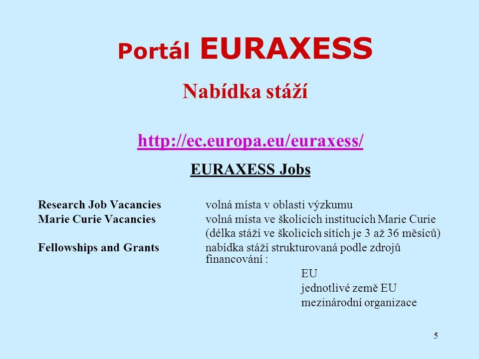 5 Portál EURAXESS Nabídka stáží http://ec.europa.eu/euraxess/ EURAXESS Jobs Research Job Vacanciesvolná místa v oblasti výzkumu Marie Curie Vacanciesvolná místa ve školicích institucích Marie Curie (délka stáží ve školicích sítích je 3 až 36 měsíců) Fellowships and Grantsnabídka stáží strukturovaná podle zdrojů financování : EU jednotlivé země EU mezinárodní organizace