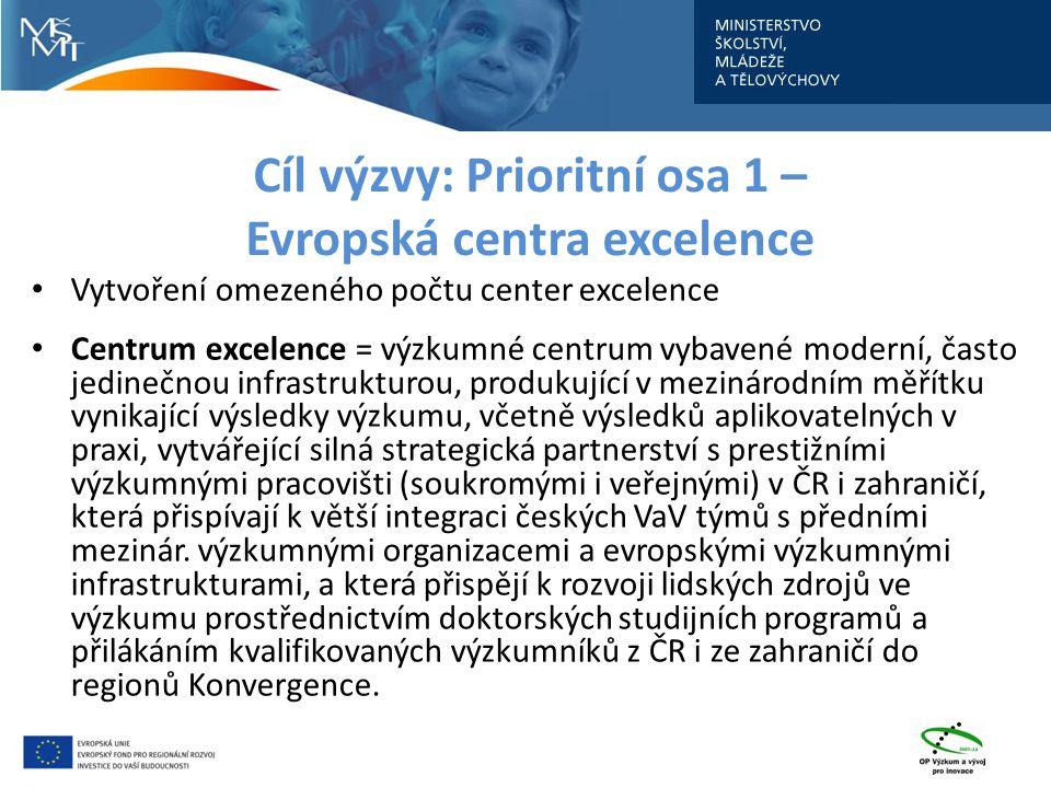 Cíl výzvy: Prioritní osa 1 – Evropská centra excelence Vytvoření omezeného počtu center excelence Centrum excelence = výzkumné centrum vybavené moderní, často jedinečnou infrastrukturou, produkující v mezinárodním měřítku vynikající výsledky výzkumu, včetně výsledků aplikovatelných v praxi, vytvářející silná strategická partnerství s prestižními výzkumnými pracovišti (soukromými i veřejnými) v ČR i zahraničí, která přispívají k větší integraci českých VaV týmů s předními mezinár.