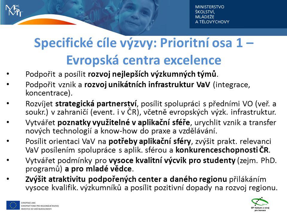 Specifické cíle výzvy: Prioritní osa 1 – Evropská centra excelence Podpořit a posílit rozvoj nejlepších výzkumných týmů.