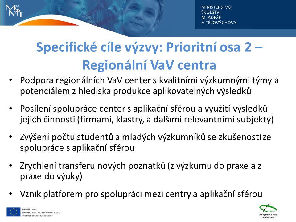 Specifické cíle výzvy: Prioritní osa 2 – Regionální VaV centra Podpora regionálních VaV center s kvalitními výzkumnými týmy a potenciálem z hlediska produkce aplikovatelných výsledků Posílení spolupráce center s aplikační sférou a využití výsledků jejich činnosti (firmami, klastry, a dalšími relevantními subjekty) Zvýšení počtu studentů a mladých výzkumníků se zkušeností ze spolupráce s aplikační sférou Zrychlení transferu nových poznatků (z výzkumu do praxe a z praxe do výuky) Vznik platforem pro spolupráci mezi centry a aplikační sférou
