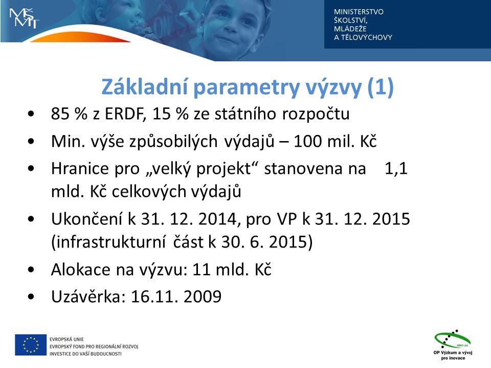 Základní parametry výzvy (1) 85 % z ERDF, 15 % ze státního rozpočtu Min.