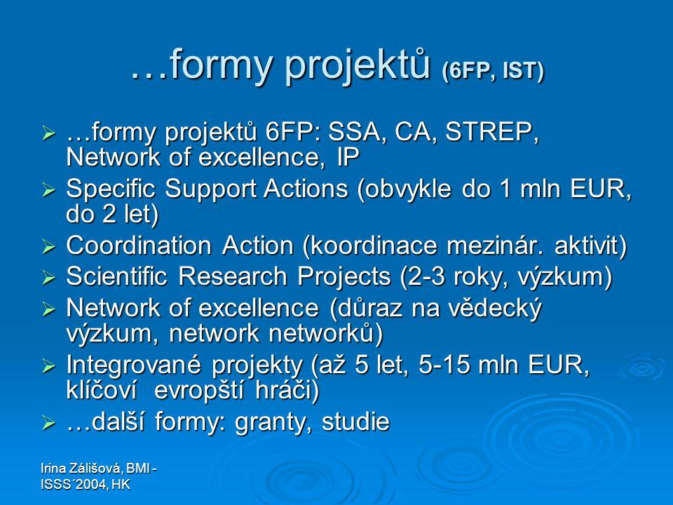 Irina Zálišová, BMI - ISSS´2004, HK …formy projektů (6FP, IST)  …formy projektů 6FP: SSA, CA, STREP, Network of excellence, IP  Specific Support Actions (obvykle do 1 mln EUR, do 2 let)  Coordination Action (koordinace mezinár.