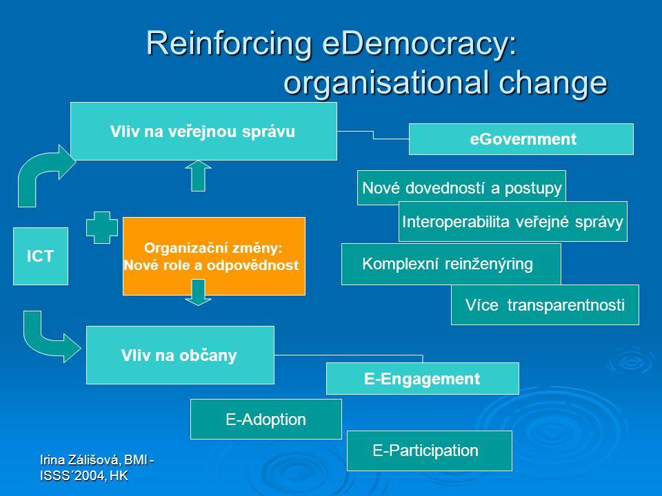Irina Zálišová, BMI - ISSS´2004, HK Reinforcing eDemocracy: organisational change ICT VIiv na veřejnou správu Organizační změny: Nové role a odpovědno