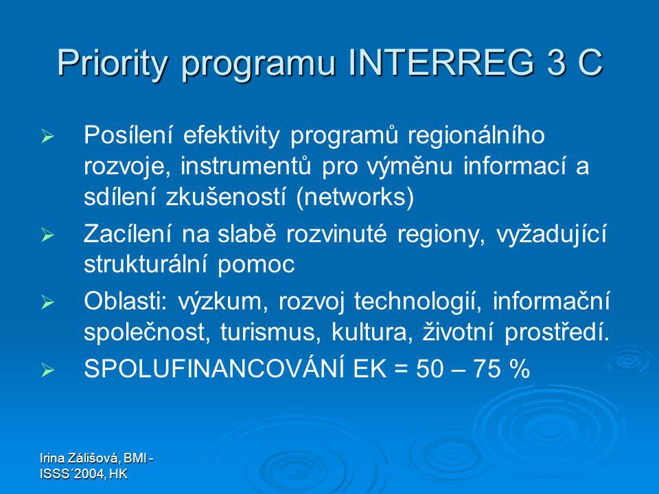 Irina Zálišová, BMI - ISSS´2004, HK Priority programu INTERREG 3 C   Posílení efektivity programů regionálního rozvoje, instrumentů pro výměnu infor