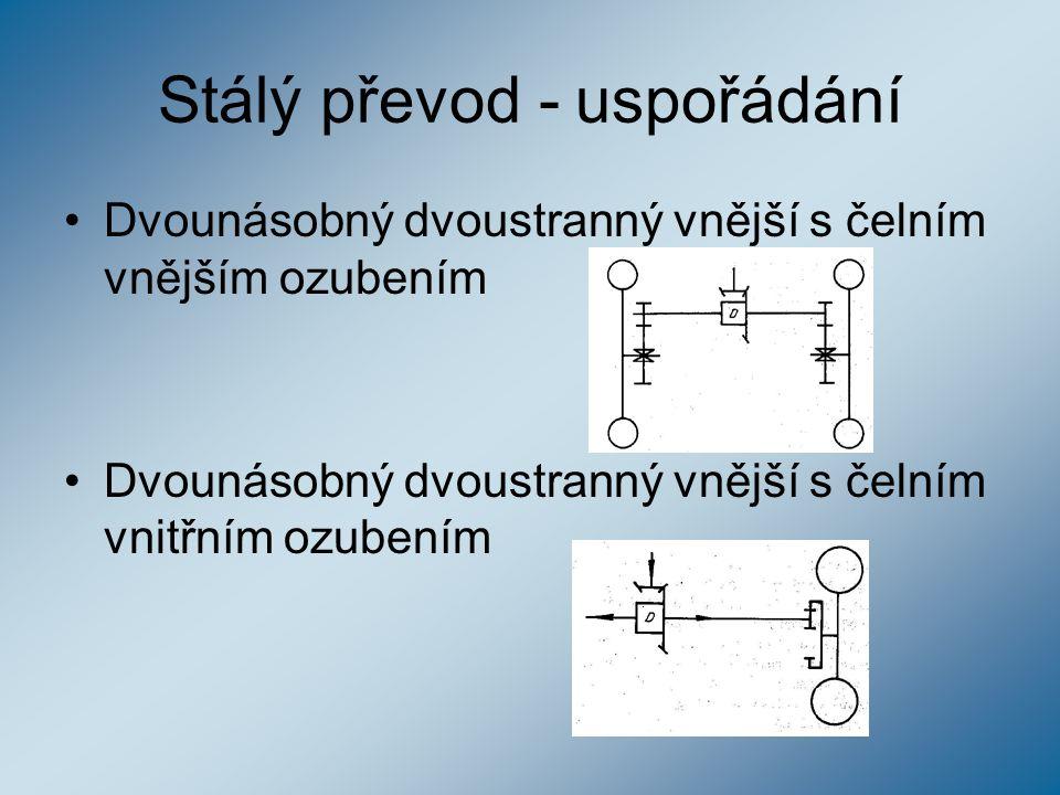 Stálý převod - uspořádání Dvounásobný dvoustranný vnější s čelním vnějším ozubením Dvounásobný dvoustranný vnější s čelním vnitřním ozubením