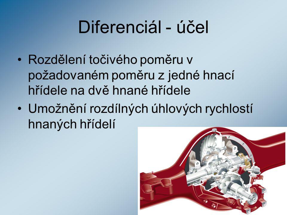 Diferenciál - účel Rozdělení točivého poměru v požadovaném poměru z jedné hnací hřídele na dvě hnané hřídele Umožnění rozdílných úhlových rychlostí hnaných hřídelí