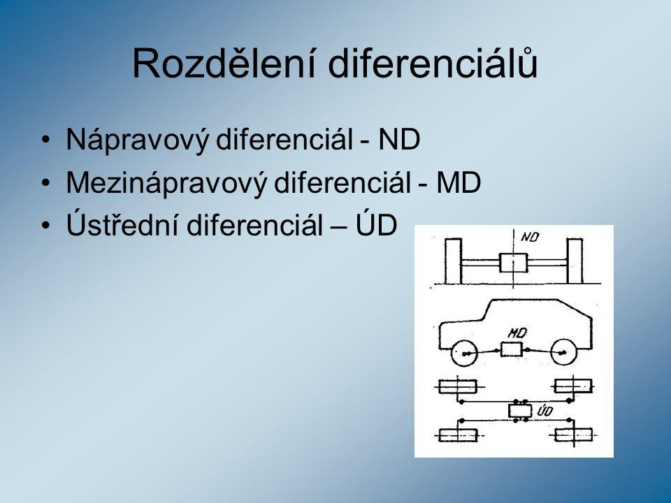 Rozdělení diferenciálů Nápravový diferenciál - ND Mezinápravový diferenciál - MD Ústřední diferenciál – ÚD