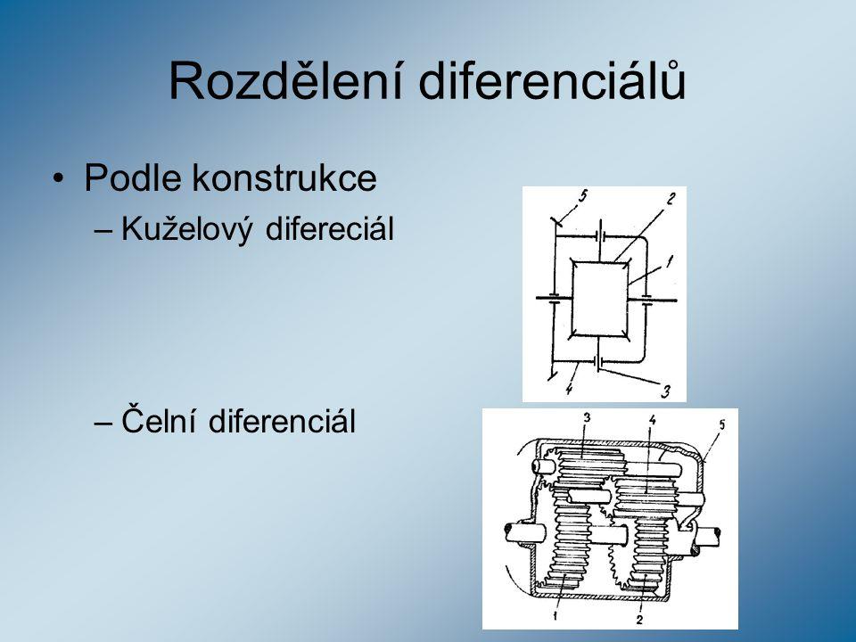 Rozdělení diferenciálů Podle konstrukce –Kuželový difereciál –Čelní diferenciál