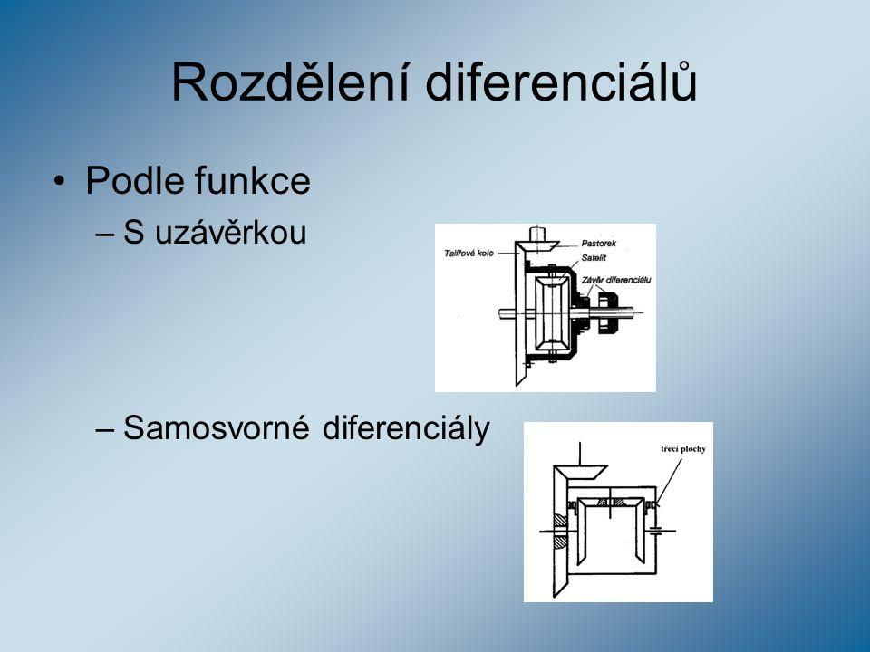 Rozdělení diferenciálů Podle funkce –S uzávěrkou –Samosvorné diferenciály