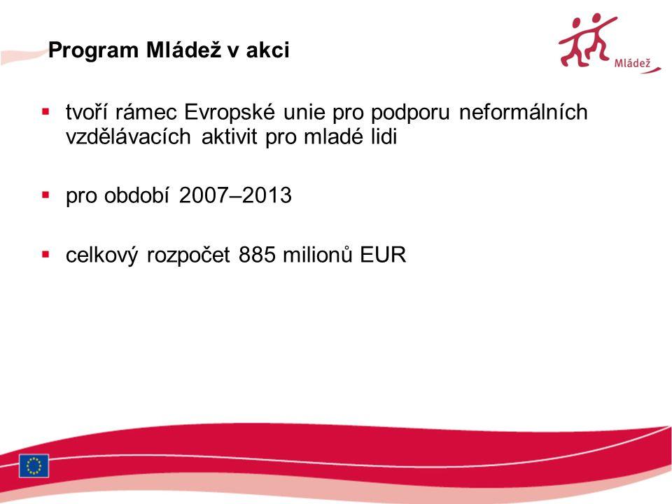 Program Mládež v akci  tvoří rámec Evropské unie pro podporu neformálních vzdělávacích aktivit pro mladé lidi  pro období 2007–2013  celkový rozpoč