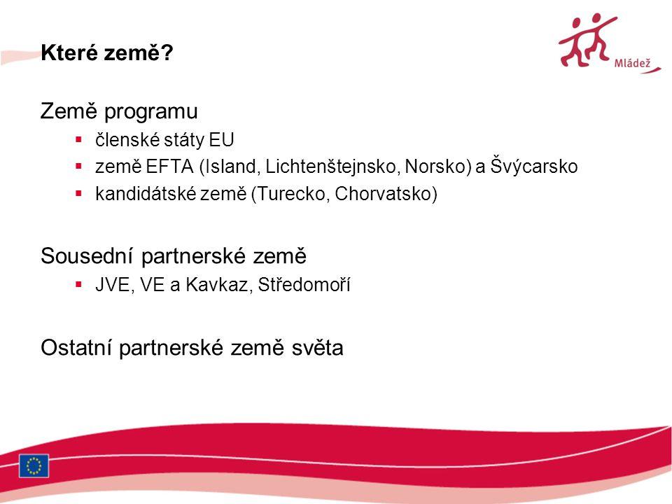 Které země? Země programu  členské státy EU  země EFTA (Island, Lichtenštejnsko, Norsko) a Švýcarsko  kandidátské země (Turecko, Chorvatsko) Soused