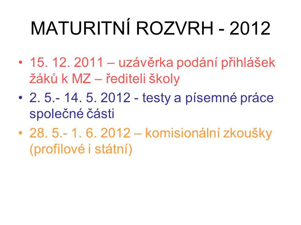 MATURITNÍ ROZVRH - 2012 15. 12. 2011 – uzávěrka podání přihlášek žáků k MZ – řediteli školy 2.
