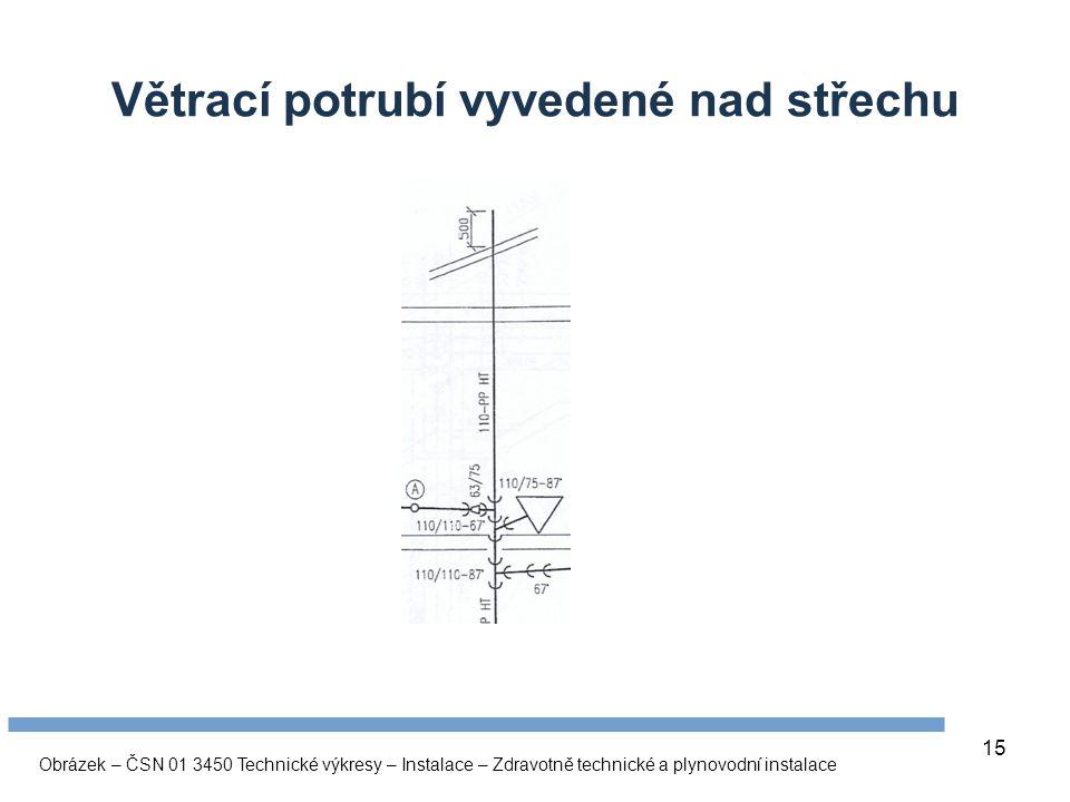 15 Větrací potrubí vyvedené nad střechu Obrázek – ČSN 01 3450 Technické výkresy – Instalace – Zdravotně technické a plynovodní instalace