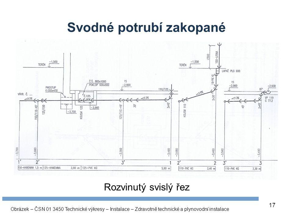 17 Svodné potrubí zakopané Obrázek – ČSN 01 3450 Technické výkresy – Instalace – Zdravotně technické a plynovodní instalace Rozvinutý svislý řez