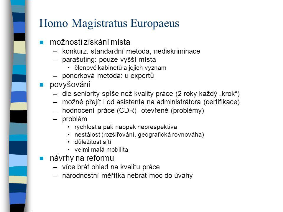 Homo Magistratus Europaeus možnosti získání místa –konkurz: standardní metoda, nediskriminace –parašuting: pouze vyšší místa členové kabinetů a jejich