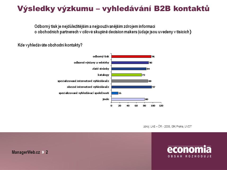 ManagerWeb.cz » 3 Struktura čtenářů Oborová struktura čtenářů zdroj: ECONOMIA, a.s., odd.