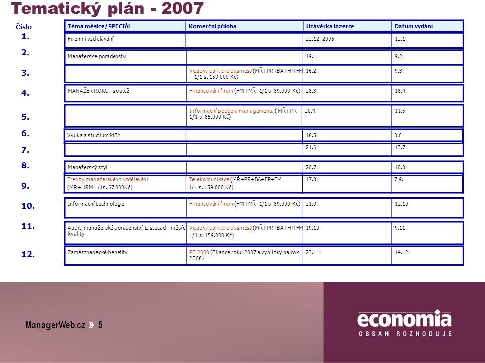 ManagerWeb.cz » 5 6. 3. Tematický plán - 2007 1.