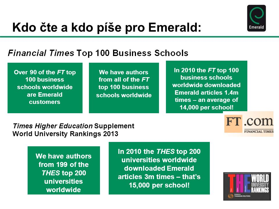 Kdo čte a kdo píše pro Emerald: Times Higher Education Supplement World University Rankings 2013 We have authors from 199 of the THES top 200 universities worldwide In 2010 the THES top 200 universities worldwide downloaded Emerald articles 3m times – that's 15,000 per school.