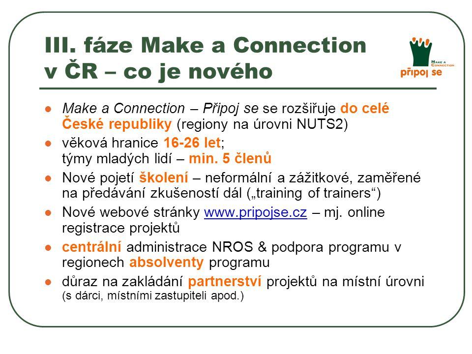 III. fáze Make a Connection v ČR – co je nového Make a Connection – Připoj se se rozšiřuje do celé České republiky (regiony na úrovni NUTS2) věková hr