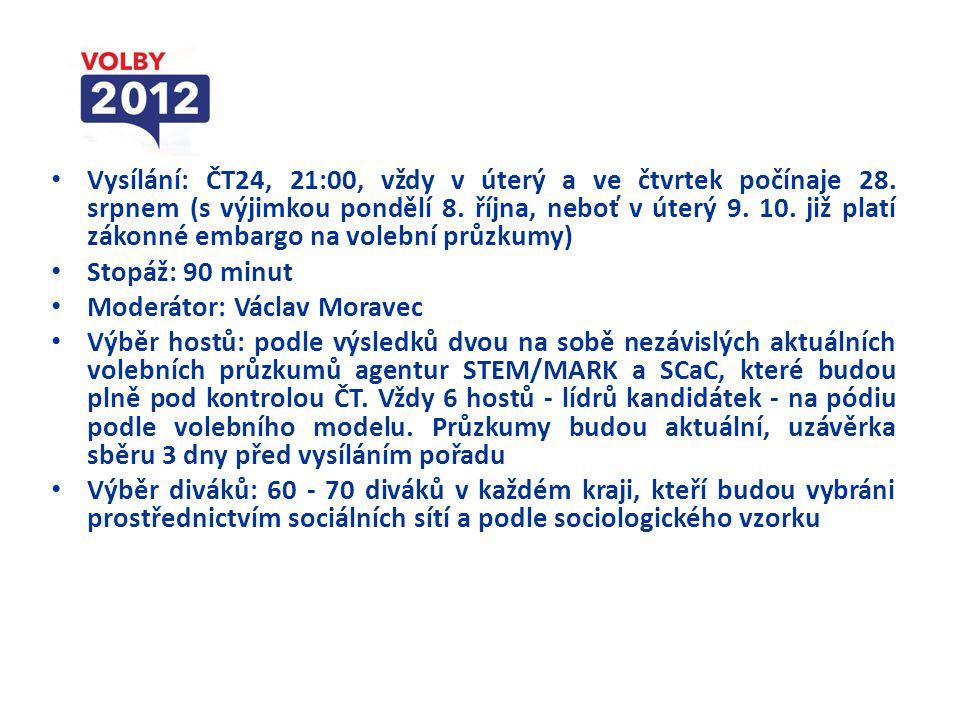 Vysílání: ČT24, 21:00, vždy v úterý a ve čtvrtek počínaje 28.