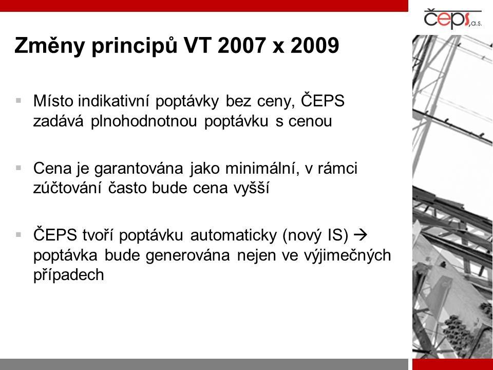 Změny principů VT 2007 x 2009  Místo indikativní poptávky bez ceny, ČEPS zadává plnohodnotnou poptávku s cenou  Cena je garantována jako minimální,