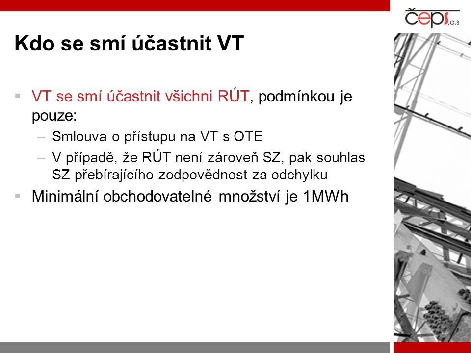 Kdo se smí účastnit VT  VT se smí účastnit všichni RÚT, podmínkou je pouze: –Smlouva o přístupu na VT s OTE –V případě, že RÚT není zároveň SZ, pak s
