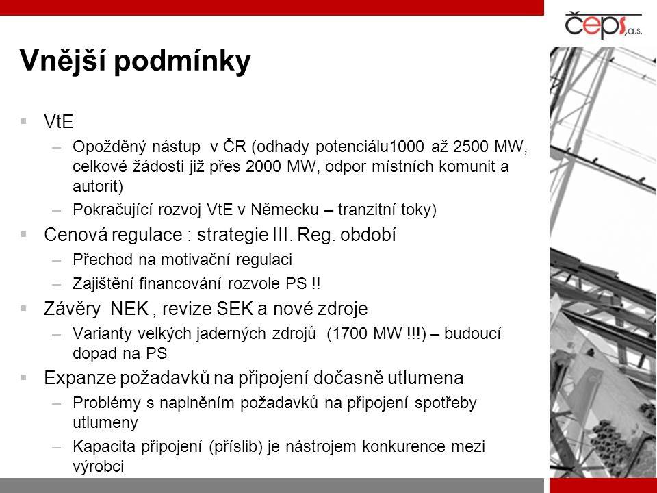 Vnější podmínky  VtE –Opožděný nástup v ČR (odhady potenciálu1000 až 2500 MW, celkové žádosti již přes 2000 MW, odpor místních komunit a autorit) –Po