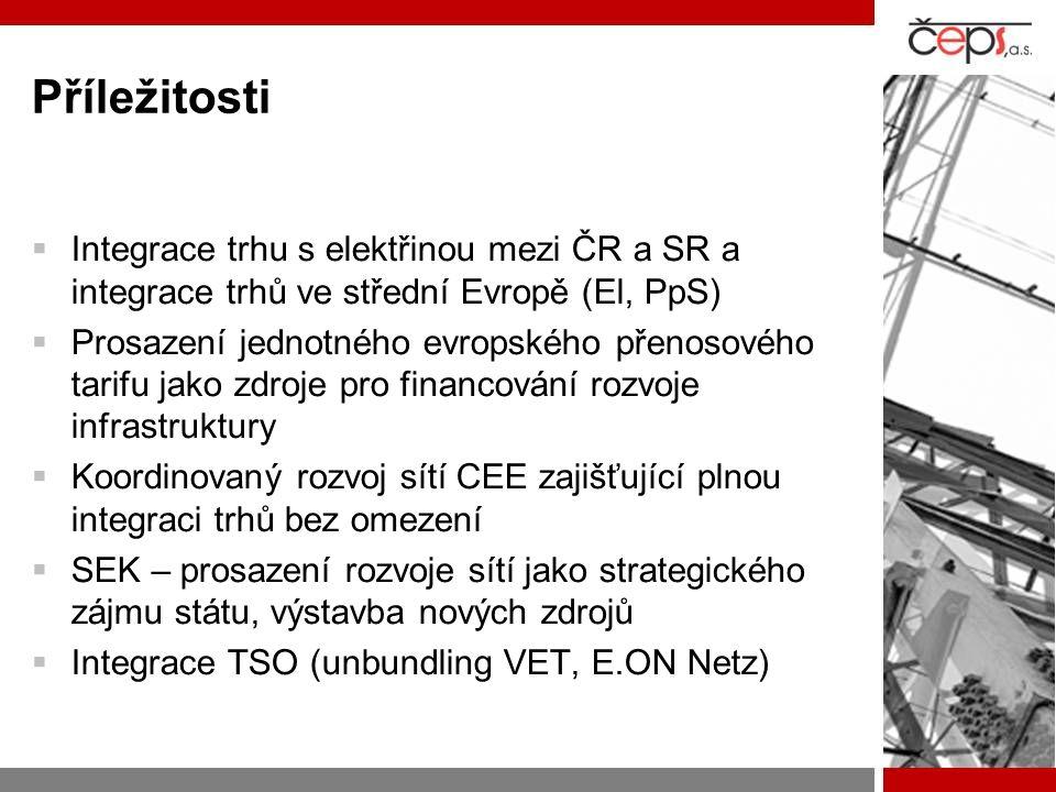 Příležitosti  Integrace trhu s elektřinou mezi ČR a SR a integrace trhů ve střední Evropě (El, PpS)  Prosazení jednotného evropského přenosového tar