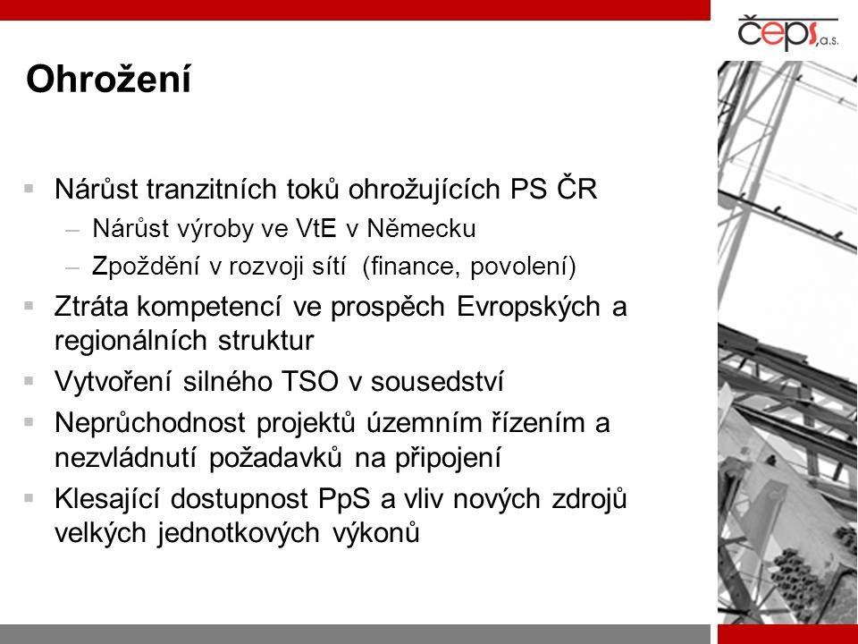 Ohrožení  Nárůst tranzitních toků ohrožujících PS ČR –Nárůst výroby ve VtE v Německu –Zpoždění v rozvoji sítí (finance, povolení)  Ztráta kompetencí