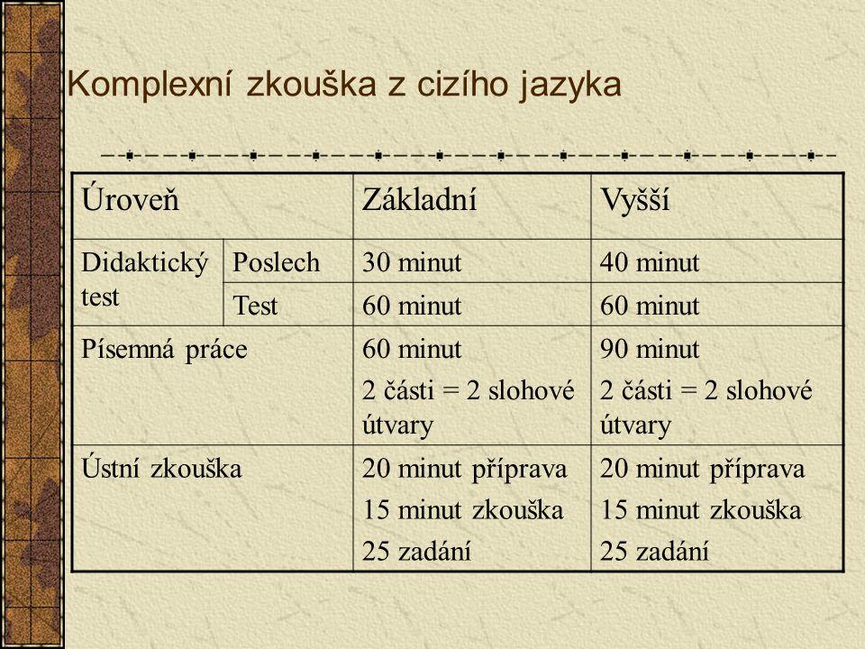 Komplexní zkouška z cizího jazyka ÚroveňZákladníVyšší Didaktický test Poslech30 minut40 minut Test60 minut Písemná práce60 minut 2 části = 2 slohové útvary 90 minut 2 části = 2 slohové útvary Ústní zkouška20 minut příprava 15 minut zkouška 25 zadání 20 minut příprava 15 minut zkouška 25 zadání