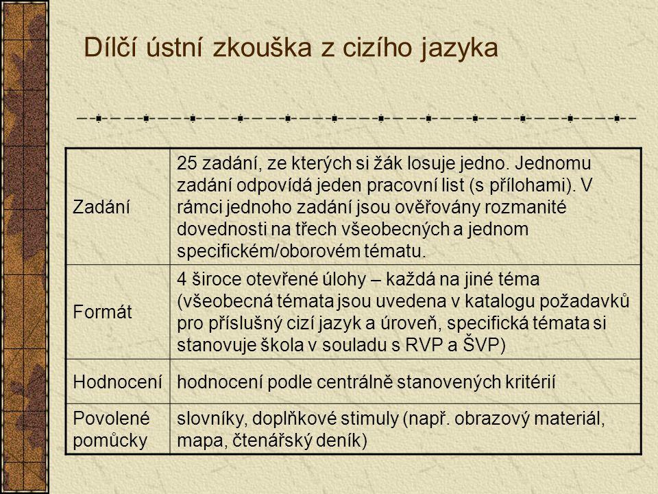 Dílčí ústní zkouška z cizího jazyka Zadání 25 zadání, ze kterých si žák losuje jedno. Jednomu zadání odpovídá jeden pracovní list (s přílohami). V rám
