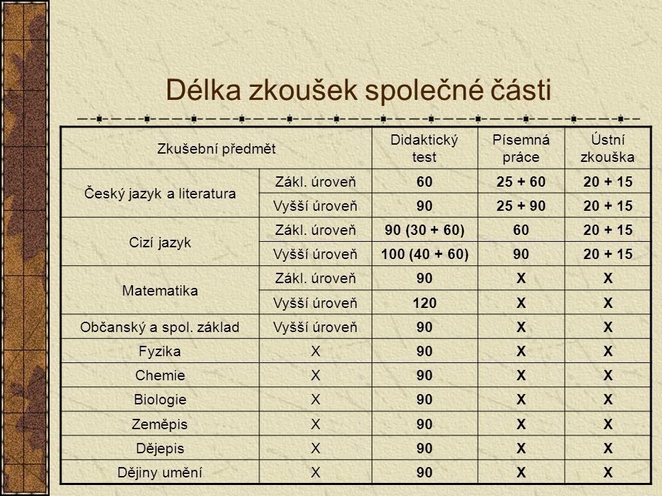 Délka zkoušek společné části Zkušební předmět Didaktický test Písemná práce Ústní zkouška Český jazyk a literatura Zákl. úroveň6025 + 6020 + 15 Vyšší