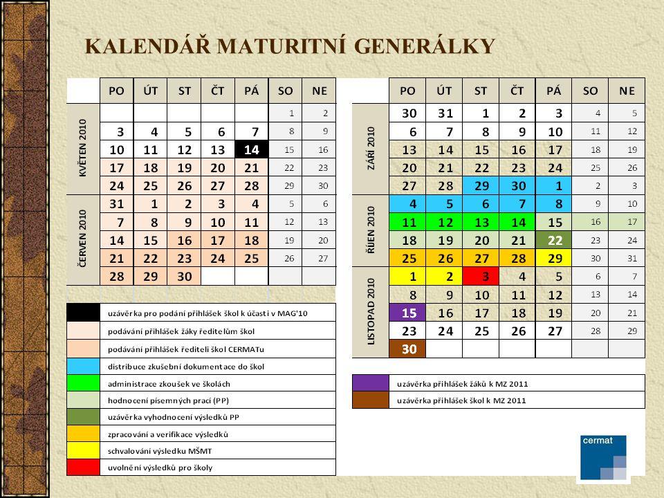 KALENDÁŘ MATURITNÍ GENERÁLKY