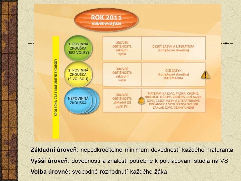 Základní úroveň: nepodkročitelné minimum dovedností každého maturanta Vyšší úroveň: dovednosti a znalosti potřebné k pokračování studia na VŠ Volba úr