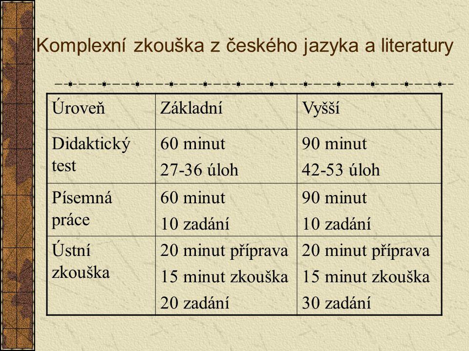 Komplexní zkouška z českého jazyka a literatury ÚroveňZákladníVyšší Didaktický test 60 minut 27-36 úloh 90 minut 42-53 úloh Písemná práce 60 minut 10 zadání 90 minut 10 zadání Ústní zkouška 20 minut příprava 15 minut zkouška 20 zadání 20 minut příprava 15 minut zkouška 30 zadání