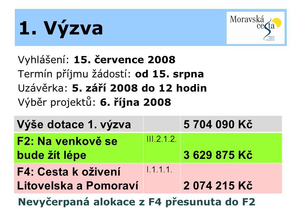 1. Výzva Vyhlášení: 15. července 2008 Termín příjmu žádostí: od 15.