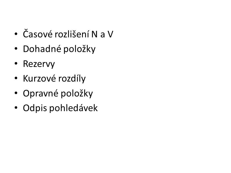 Účetní uzávěrka 2.